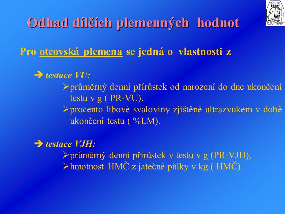K odhadu PH mateřských plemen se užívá 6 znakový AM F-fixní efekt, R-náhodný efekt, C-doprovodná proměnná, A-náhodný efekt s maticí příbuznosti.