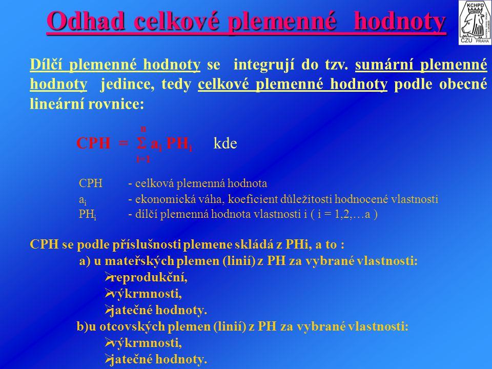 K odhadu PH se užívá 2 znakový AM