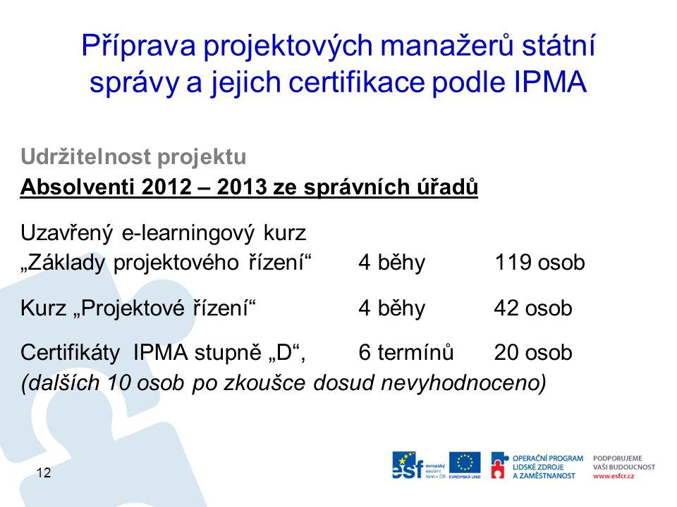 """Příprava projektových manažerů státní správy a jejich certifikace podle IPMA Udržitelnost projektu Absolventi 2012 – 2013 ze správních úřadů Uzavřený e-learningový kurz """"Základy projektového řízení 4 běhy 119 osob Kurz """"Projektové řízení 4 běhy 42 osob Certifikáty IPMA stupně """"D , 6 termínů 20 osob (dalších 10 osob po zkoušce dosud nevyhodnoceno) 12"""