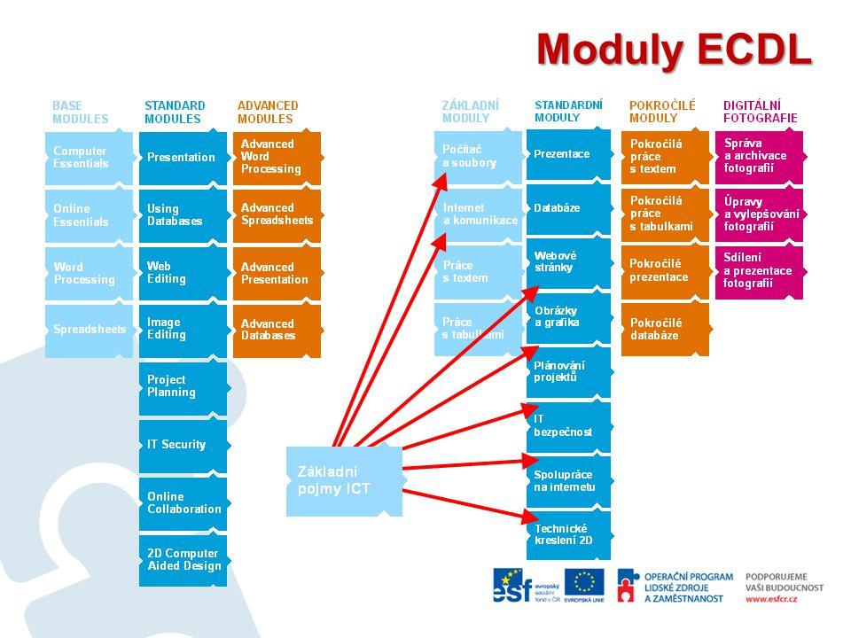 Moduly ECDL