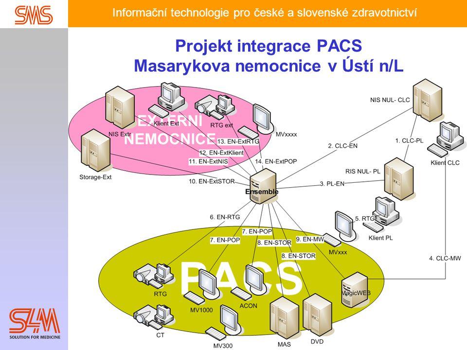 Informační technologie pro české a slovenské zdravotnictví Projekt integrace PACS Masarykova nemocnice v Ústí n/L