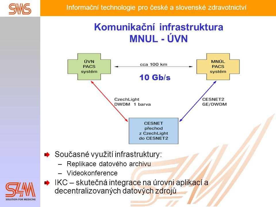 Informační technologie pro české a slovenské zdravotnictví Komunikační infrastruktura MNUL - ÚVN Současné využití infrastruktury: –Replikace datového archivu –Videokonference IKC – skutečná integrace na úrovni aplikací a decentralizovaných datových zdrojů 10 Gb/s