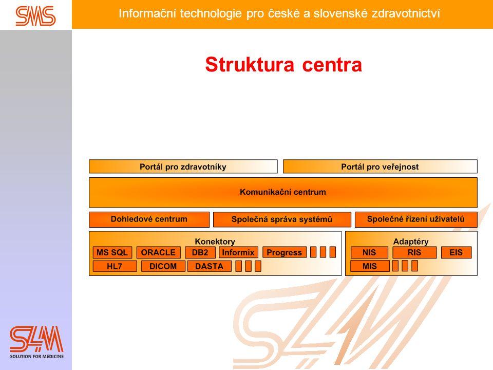 Informační technologie pro české a slovenské zdravotnictví Struktura centra