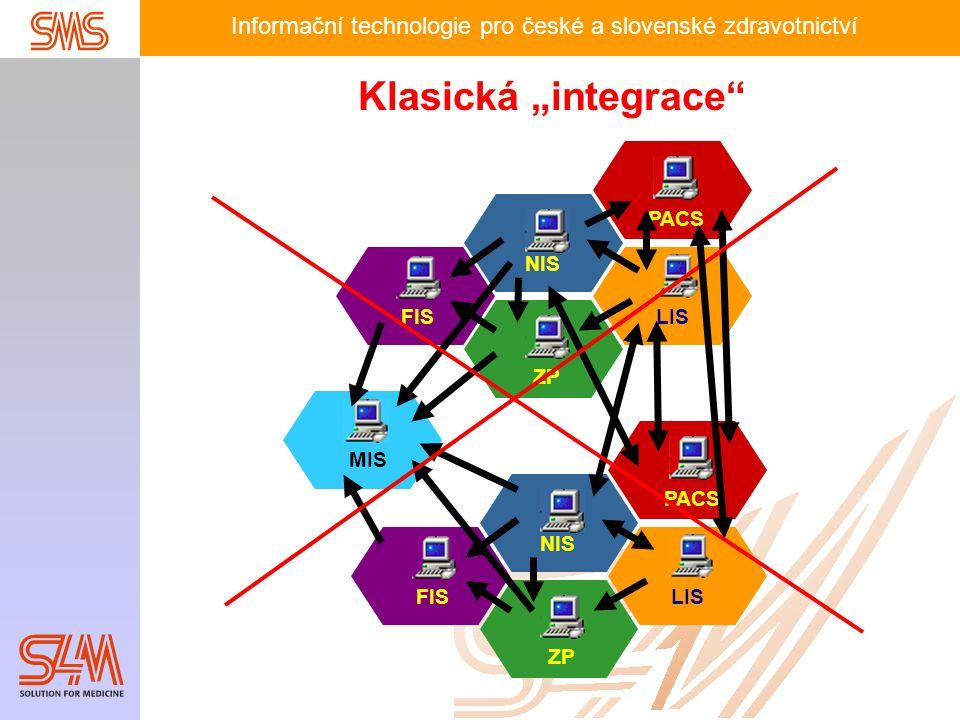 """Informační technologie pro české a slovenské zdravotnictví Klasická """"integrace"""" PACS NIS ZP FISLIS MIS NIS ZP FISLIS PACS"""