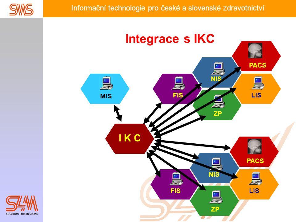Informační technologie pro české a slovenské zdravotnictví Integrace s IKC I K C PACS NIS ZP FISLIS MIS NIS ZP FISLIS PACS