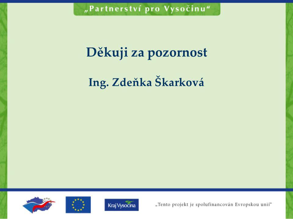 Děkuji za pozornost Ing. Zdeňka Škarková