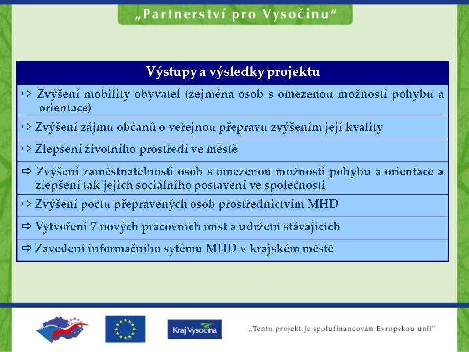 Výstupy a výsledky projektu  Zvýšení mobility obyvatel (zejména osob s omezenou možností pohybu a orientace)  Zvýšení zájmu občanů o veřejnou přepra
