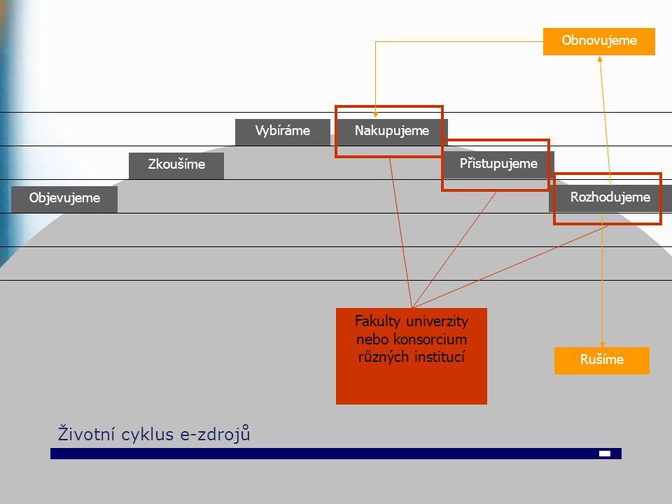 Správa knihoven – modul KB Manager