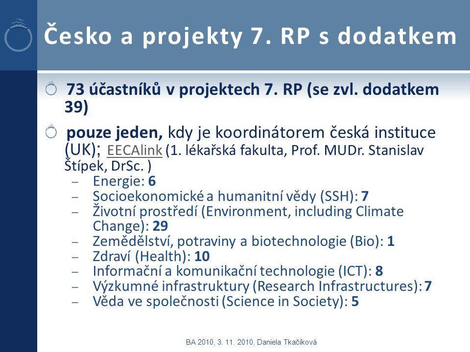 Česko a projekty 7. RP s dodatkem 73 účastníků v projektech 7. RP (se zvl. dodatkem 39) pouze jeden, kdy je koordinátorem česká instituce (UK) ; EECAl