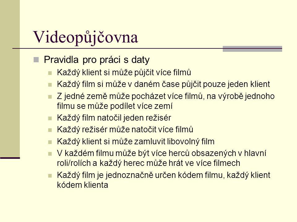 Videopůjčovna Pravidla pro práci s daty Každý klient si může půjčit více filmů Každý film si může v daném čase půjčit pouze jeden klient Z jedné země