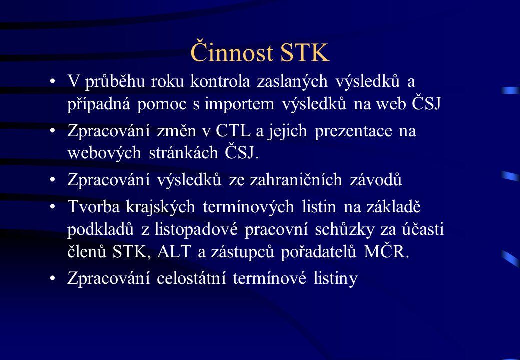 V průběhu roku kontrola zaslaných výsledků a případná pomoc s importem výsledků na web ČSJ Zpracování změn v CTL a jejich prezentace na webových stránkách ČSJ.