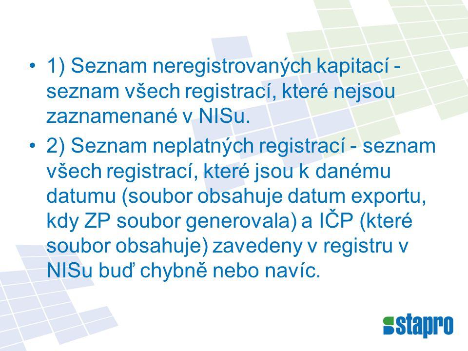1) Seznam neregistrovaných kapitací - seznam všech registrací, které nejsou zaznamenané v NISu. 2) Seznam neplatných registrací - seznam všech registr