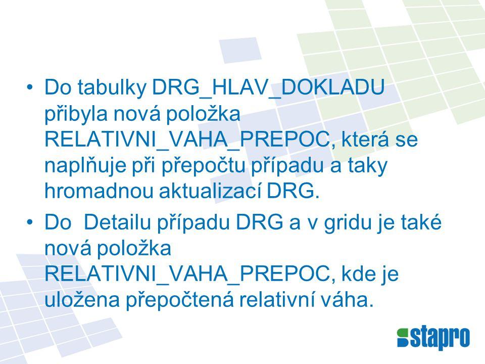 Do tabulky DRG_HLAV_DOKLADU přibyla nová položka RELATIVNI_VAHA_PREPOC, která se naplňuje při přepočtu případu a taky hromadnou aktualizací DRG. Do De