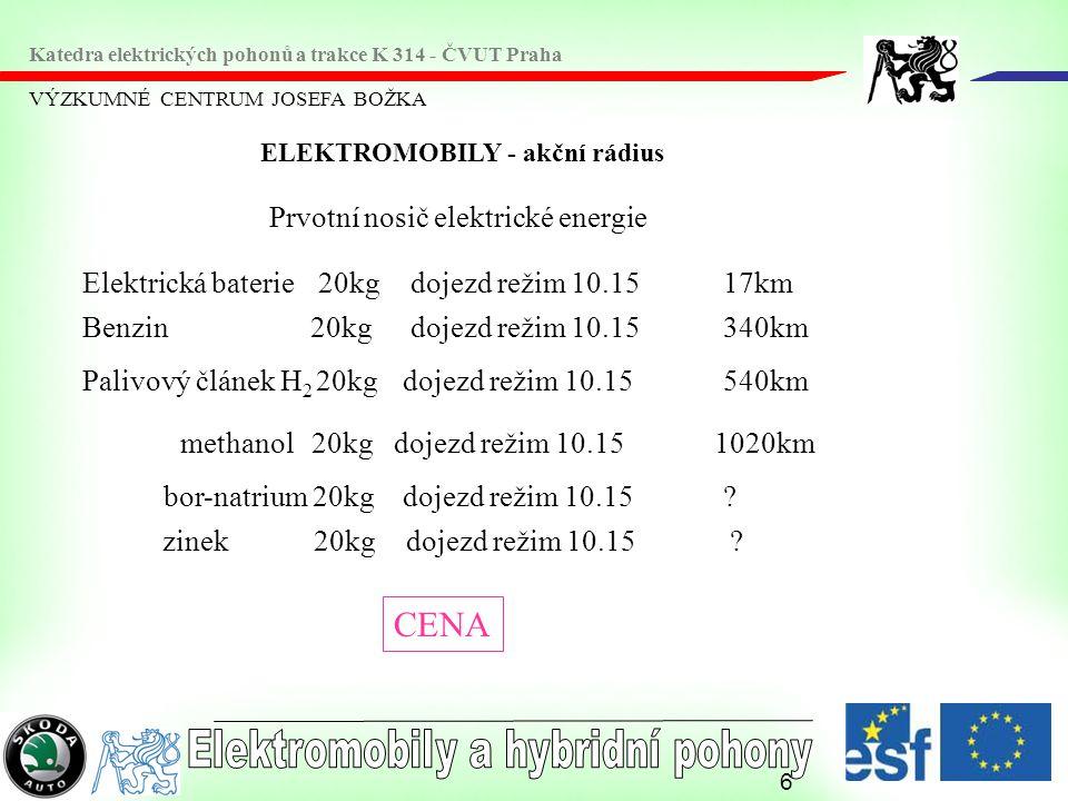 6 VÝZKUMNÉ CENTRUM JOSEFA BOŽKA Katedra elektrických pohonů a trakce K 314 - ČVUT Praha ELEKTROMOBILY - akční rádius Prvotní nosič elektrické energie Elektrická baterie 20kg dojezd režim 10.15 17km Benzin 20kg dojezd režim 10.15 340km Palivový článek H 2 20kgdojezd režim 10.15 540km methanol 20kgdojezd režim 10.15 1020km bor-natrium 20kgdojezd režim 10.15 .