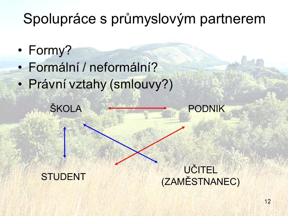 12 Spolupráce s průmyslovým partnerem Formy? Formální / neformální? Právní vztahy (smlouvy?) ŠKOLAPODNIK UČITEL (ZAMĚSTNANEC) STUDENT