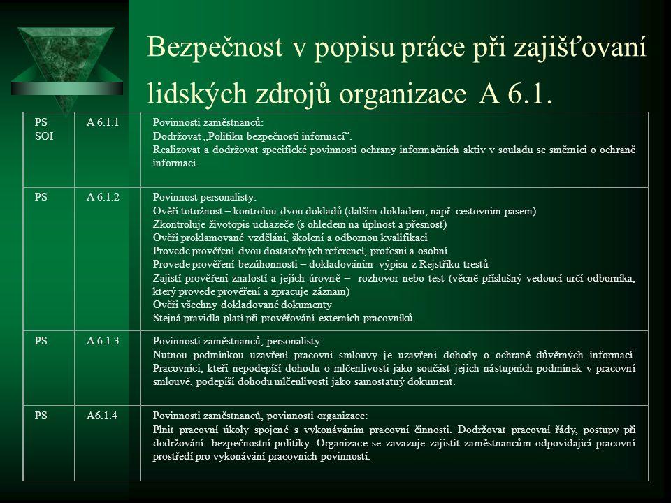Bezpečnost v popisu práce při zajišťovaní lidských zdrojů organizace A 6.1.