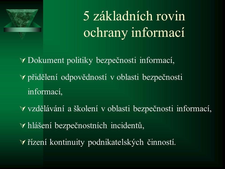 5 základních rovin ochrany informací  Dokument politiky bezpečnosti informací,  přidělení odpovědností v oblasti bezpečnosti informací,  vzdělávání a školení v oblasti bezpečnosti informací,  hlášení bezpečnostních incidentů,  řízení kontinuity podnikatelských činností.