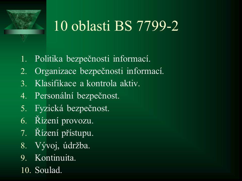 10 oblasti BS 7799-2 1. Politika bezpečnosti informací.
