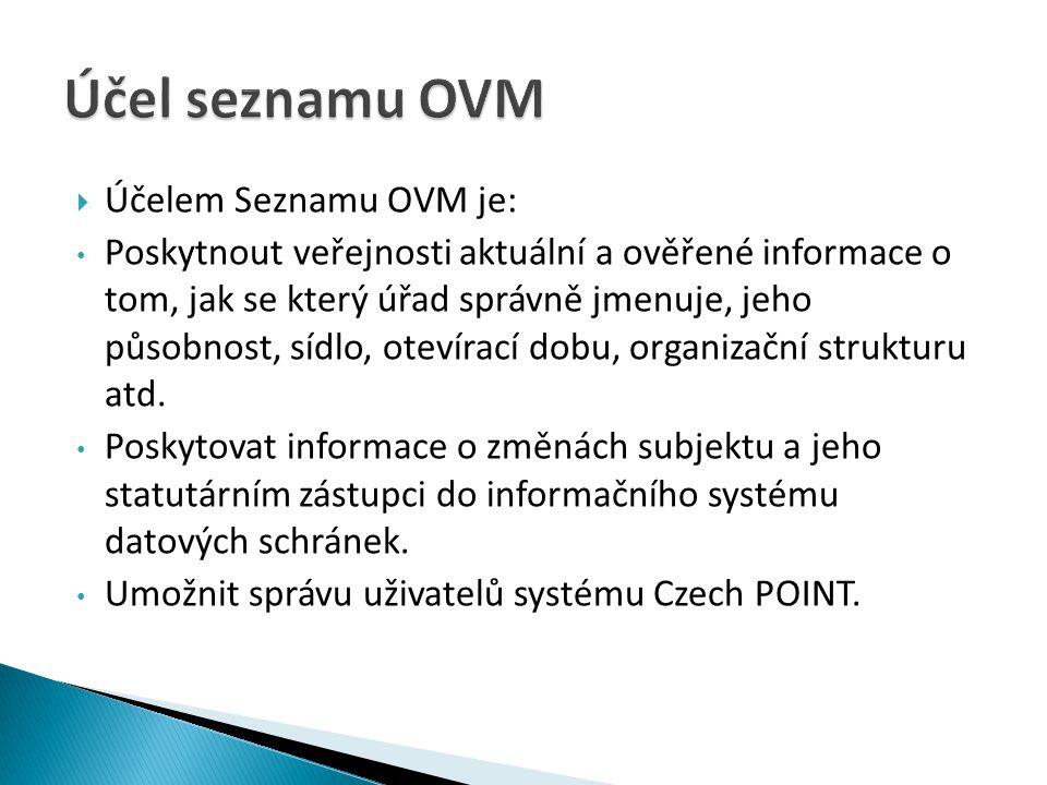  Účelem Seznamu OVM je: Poskytnout veřejnosti aktuální a ověřené informace o tom, jak se který úřad správně jmenuje, jeho působnost, sídlo, otevírací dobu, organizační strukturu atd.