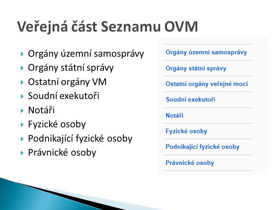  Základní údaje  Kontaktní osoby  Vnitřní organizační struktura  Sestava dle §5 z.č.