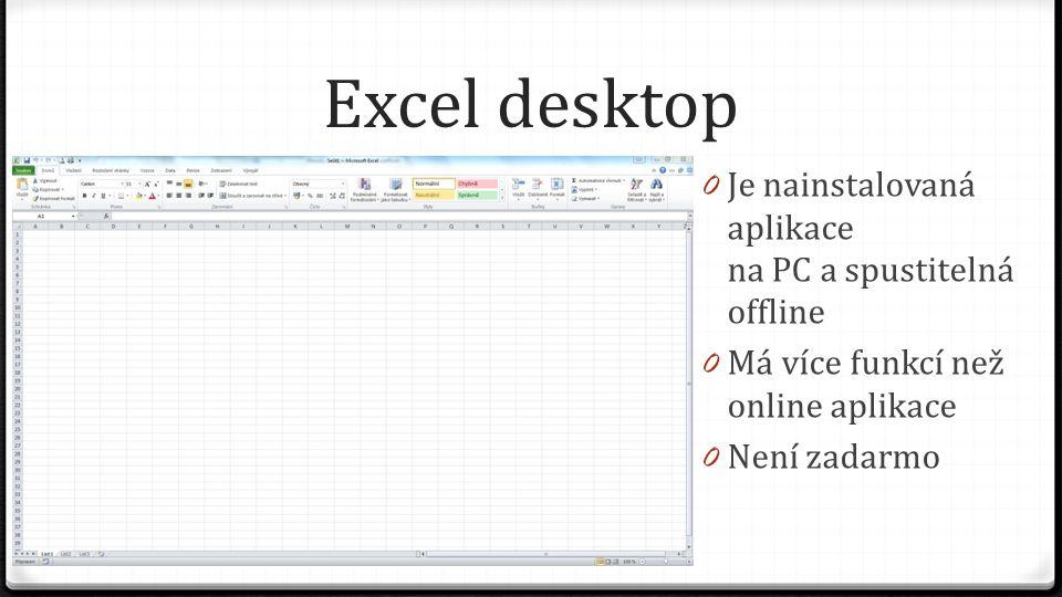 Excel desktop 0 Program Excel můžeme spustit dvojklikem na zástupce programu na ploše