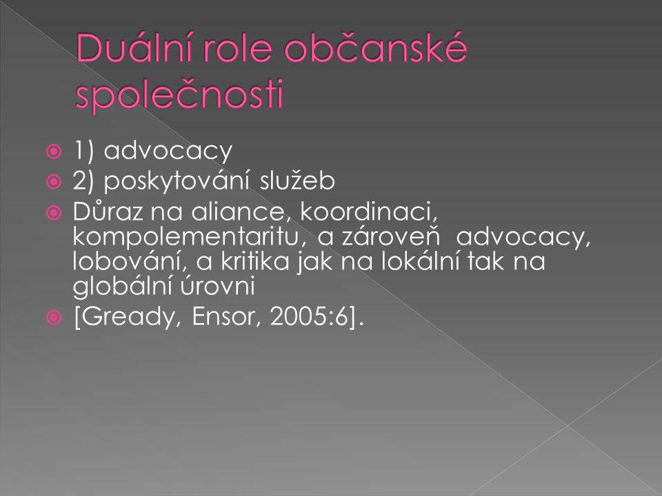  1) advocacy  2) poskytování služeb  Důraz na aliance, koordinaci, kompolementaritu, a zároveň advocacy, lobování, a kritika jak na lokální tak na globální úrovni  [Gready, Ensor, 2005:6].