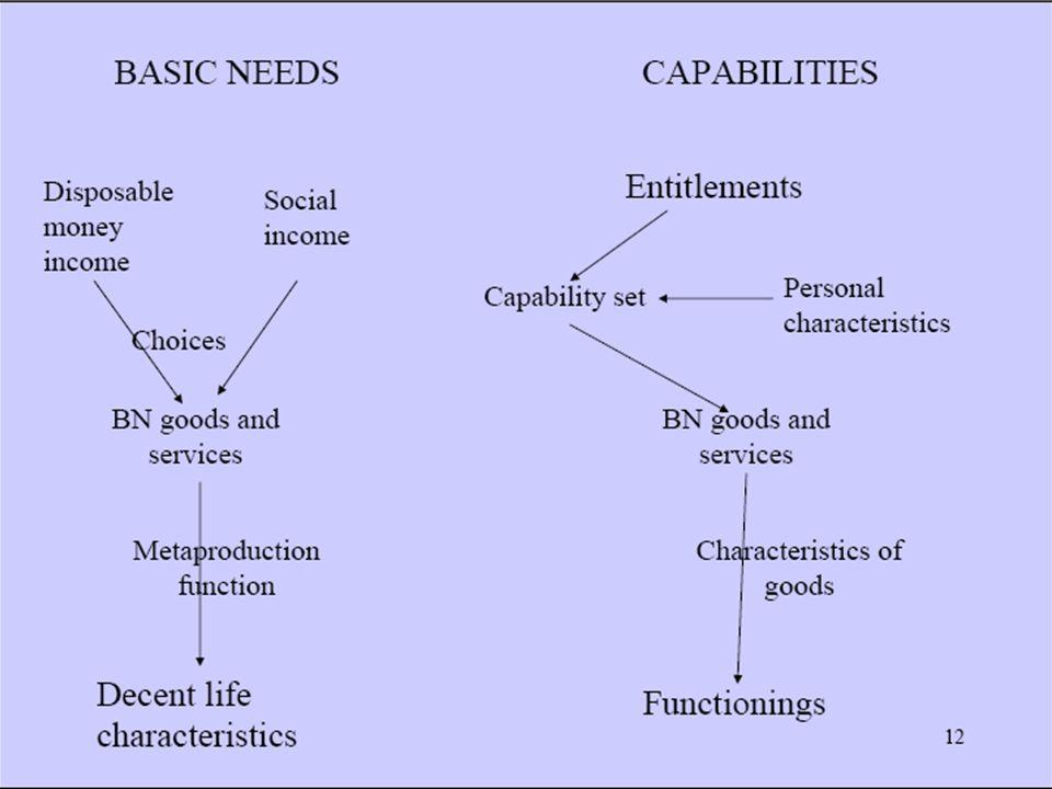  MOSS, D.(2003): Vytváření a marteking participativního rozvoje, in: van Ufford, P.Q.; Giri, A.K.