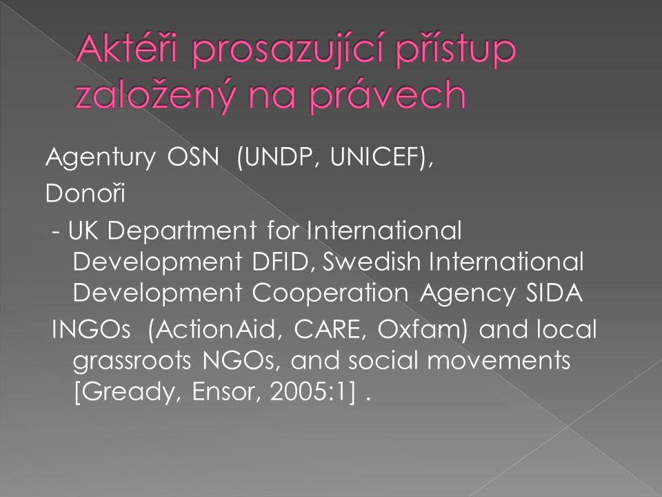  Iniciovaný - 1997, the Humanitarian Charter,  Deklarování principů a minimálních standardů, and Minimum Standards in Disaster Response, largely by sector, e.g.
