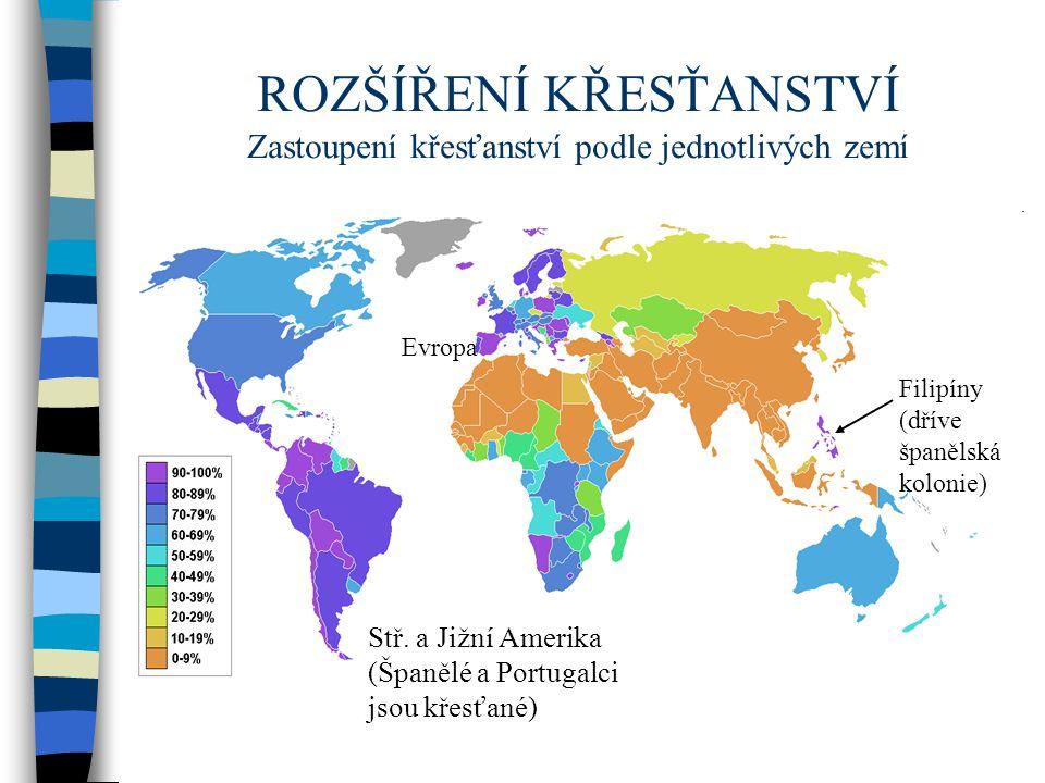 ROZŠÍŘENÍ KŘESŤANSTVÍ Zastoupení křesťanství podle jednotlivých zemí Stř. a Jižní Amerika (Španělé a Portugalci jsou křesťané) Evropa Filipíny (dříve