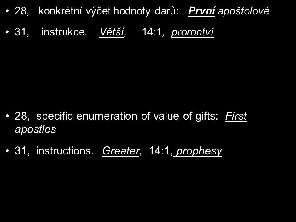 28, konkrétní výčet hodnoty darů: První apoštolové 31, instrukce. Větší, 14:1, proroctví 28, specific enumeration of value of gifts: First apostles 31