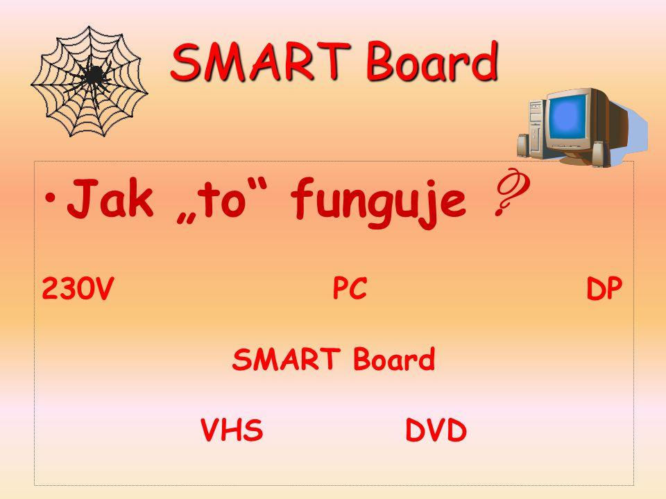 "SMART Board Jak ""to"" funguje ? 230V PC DP SMART Board VHS DVD"