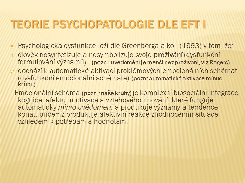 TEORIE PSYCHOPATOLOGIE DLE EFT I Psychologická dysfunkce leží dle Greenberga a kol. (1993) v tom, že: 1. člověk nesyntetizuje a nesymbolizuje svoje pr