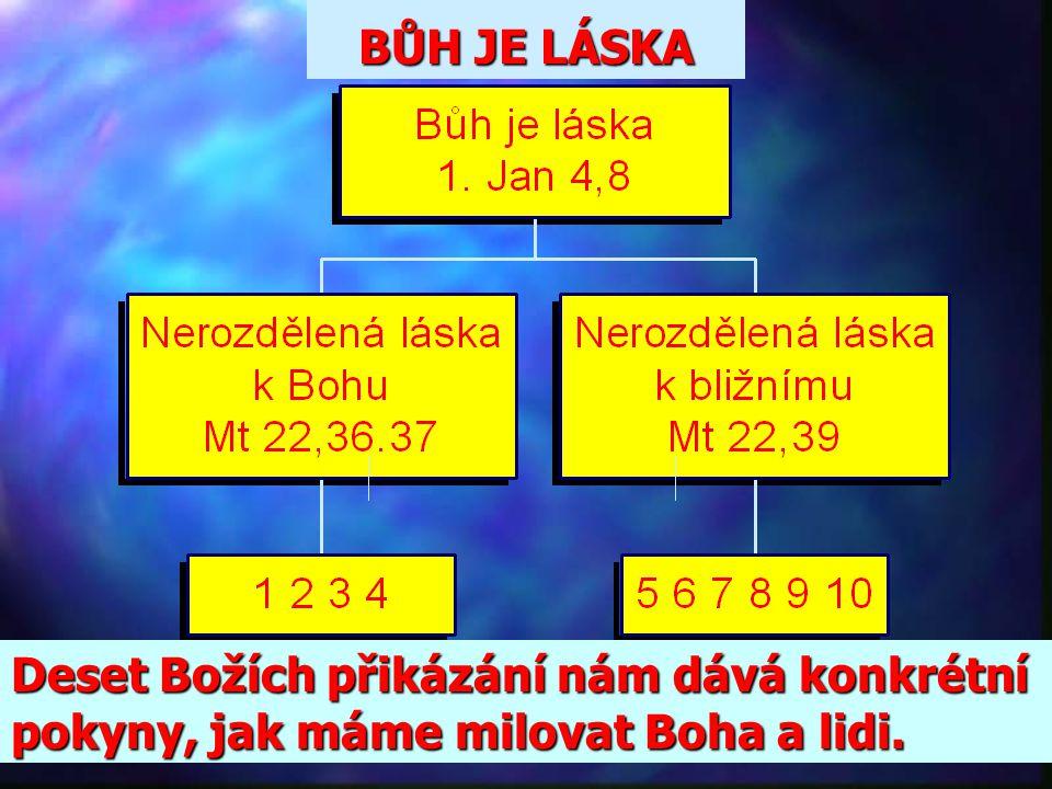 """""""… 'Miluj Hospodina, Boha svého, celým svým srdcem, celou svou duší a celou svou myslí.' To je největší a první přikázání. """"… 'Miluj Hospodina, Boha s"""