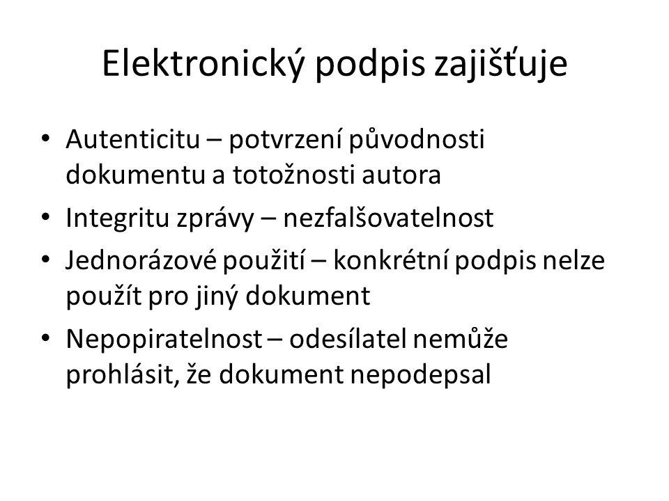 Definice el.podpisu Zaručený elektronický podpis 1.