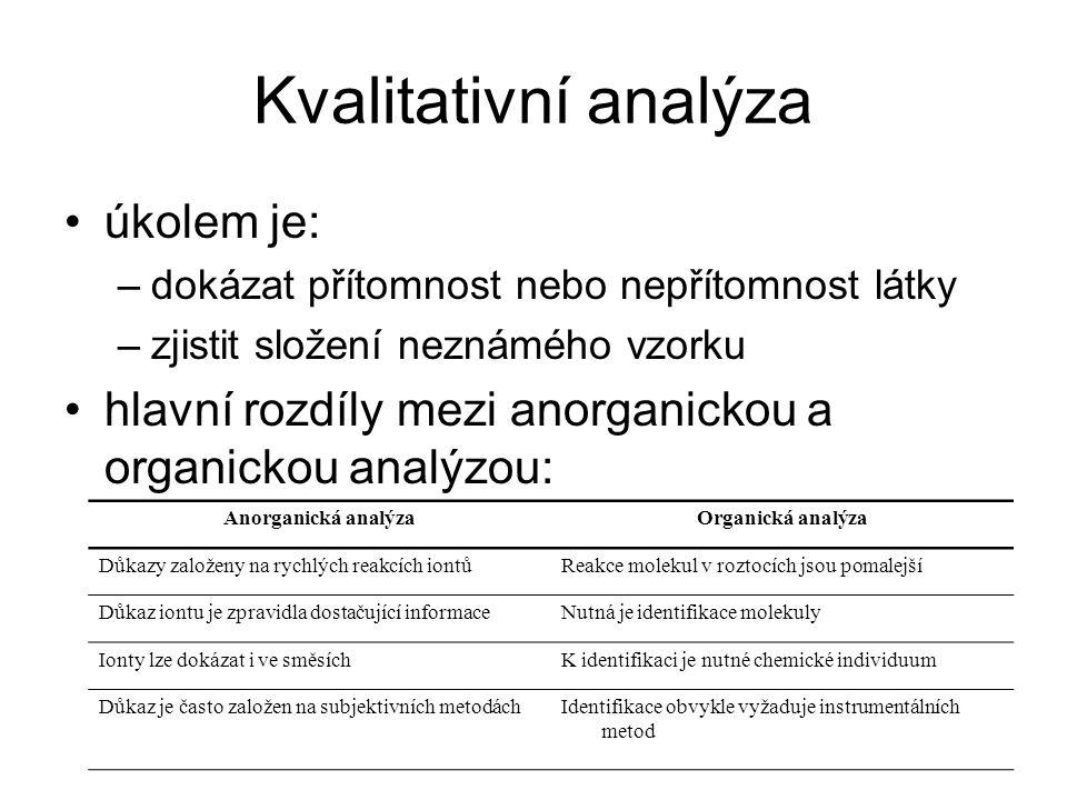 Kvalitativní analýza úkolem je: –dokázat přítomnost nebo nepřítomnost látky –zjistit složení neznámého vzorku hlavní rozdíly mezi anorganickou a organ