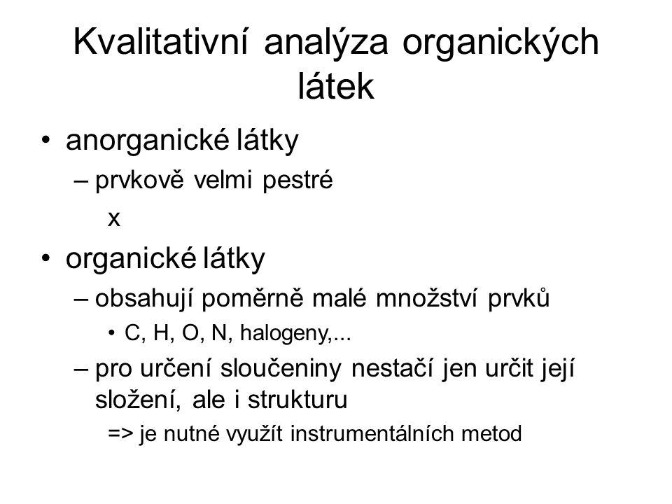 Kvalitativní analýza organických látek anorganické látky –prvkově velmi pestré x organické látky –obsahují poměrně malé množství prvků C, H, O, N, hal