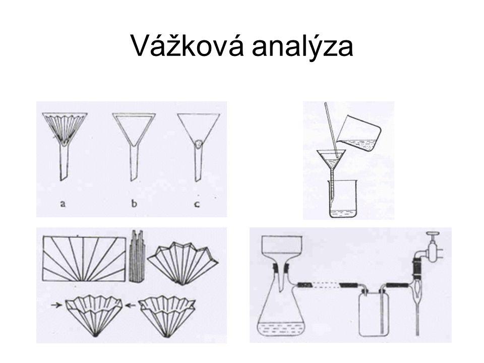 Vážková analýza