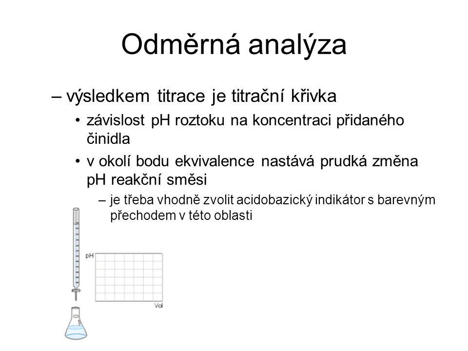 Odměrná analýza –výsledkem titrace je titrační křivka závislost pH roztoku na koncentraci přidaného činidla v okolí bodu ekvivalence nastává prudká zm