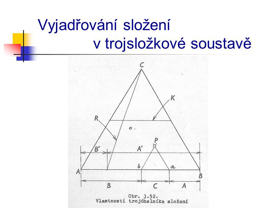 Vyjadřování složení v trojsložkové soustavě