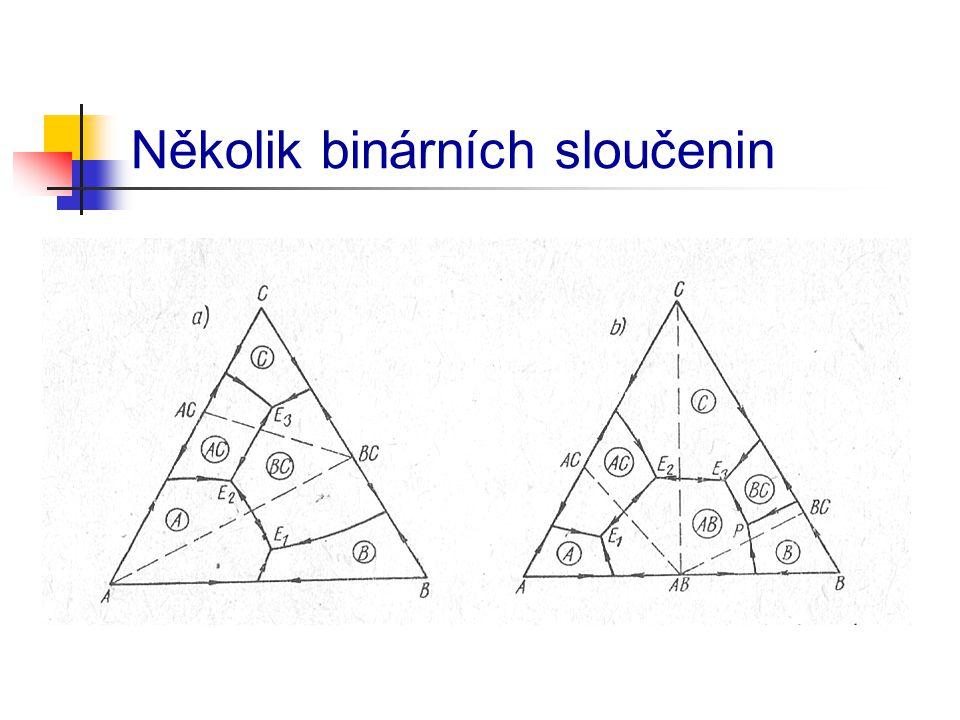Několik binárních sloučenin