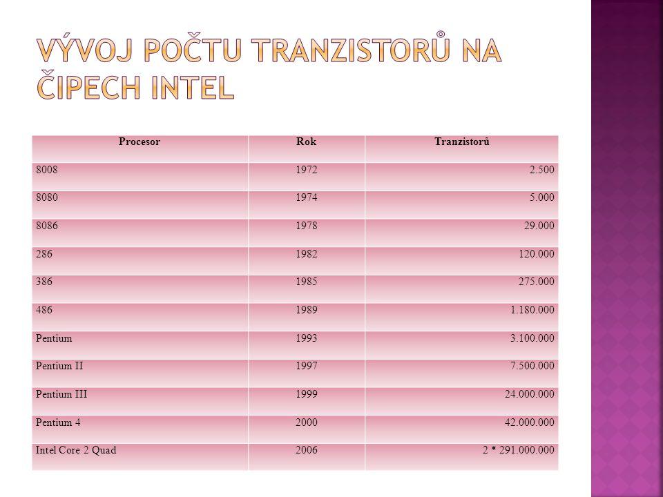 ProcesorRokTranzistorů 800819722.500 808019745.000 8086197829.000 2861982120.000 3861985275.000 48619891.180.000 Pentium19933.100.000 Pentium II19977.