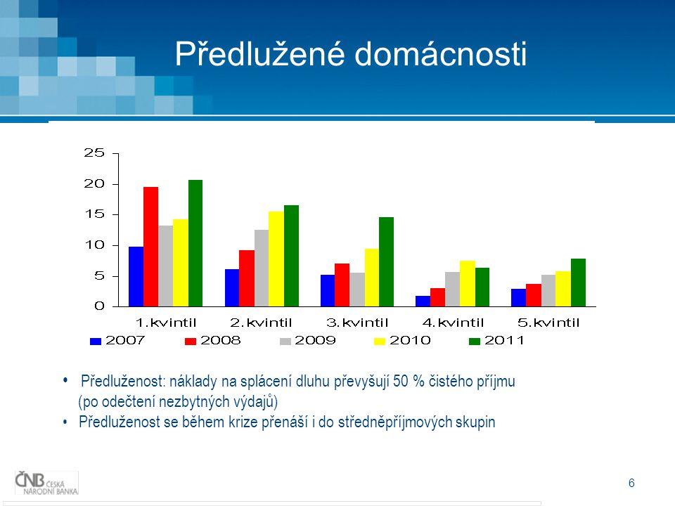 6 Předlužené domácnosti Zdroj: ČSÚ,ČNB Předluženost: náklady na splácení dluhu převyšují 50 % čistého příjmu (po odečtení nezbytných výdajů) Předluženost se během krize přenáší i do středněpříjmových skupin