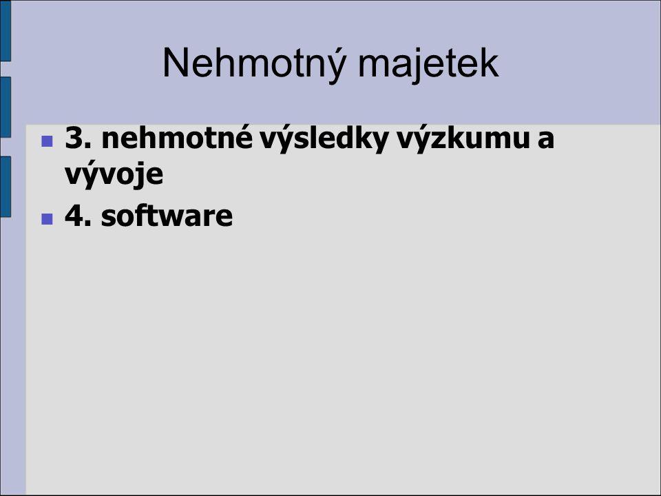 Nehmotný majetek 3. nehmotné výsledky výzkumu a vývoje 4. software