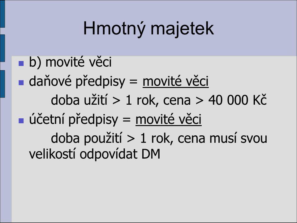 Zásoby d) obaly e) náhradní díly f) drobný hmotný majetek doba používání je menší než 1 rok