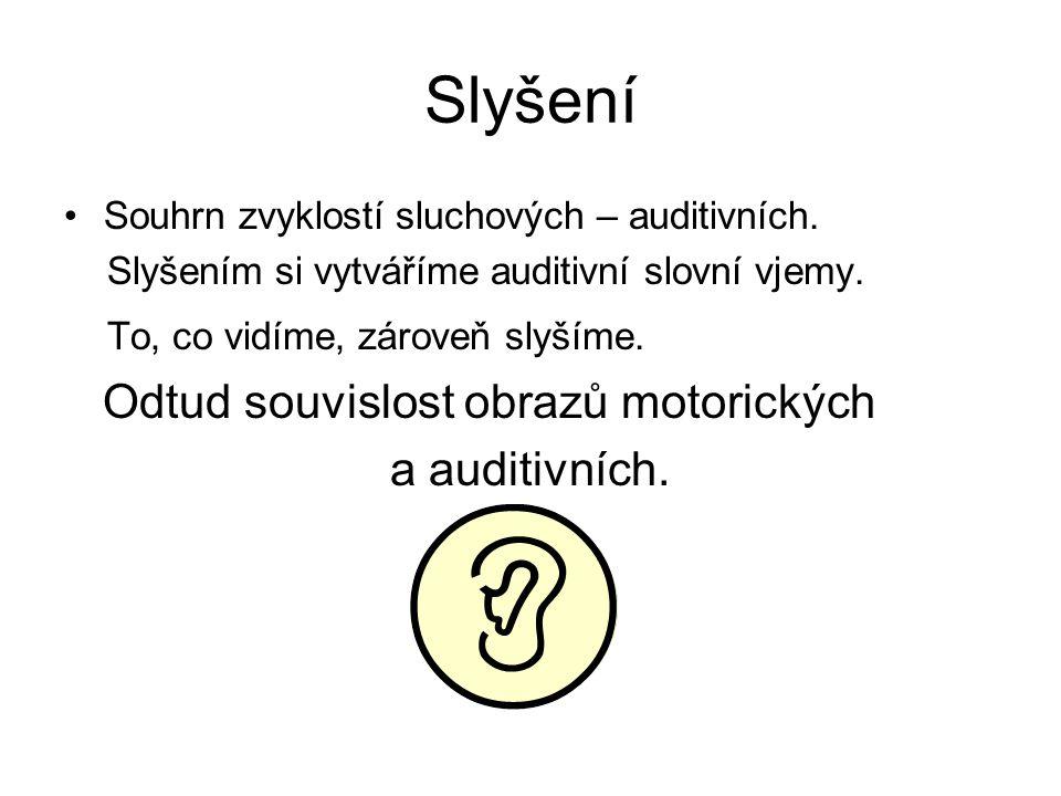 Slyšení Souhrn zvyklostí sluchových – auditivních. Slyšením si vytváříme auditivní slovní vjemy. To, co vidíme, zároveň slyšíme. Odtud souvislost obra