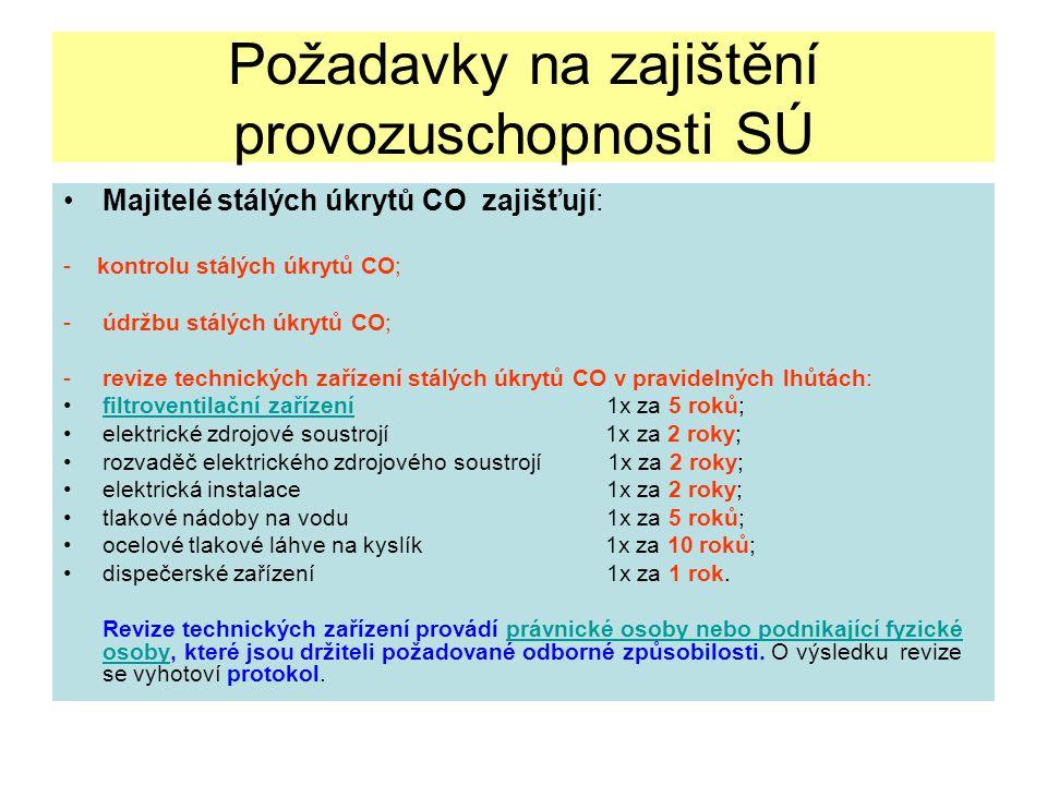 Požadavky na zajištění provozuschopnosti SÚ Majitelé stálých úkrytů CO zajišťují: - kontrolu stálých úkrytů CO; -údržbu stálých úkrytů CO; -revize technických zařízení stálých úkrytů CO v pravidelných lhůtách: filtroventilační zařízení 1x za 5 roků;filtroventilační zařízení elektrické zdrojové soustrojí 1x za 2 roky; rozvaděč elektrického zdrojového soustrojí 1x za 2 roky; elektrická instalace 1x za 2 roky; tlakové nádoby na vodu 1x za 5 roků; ocelové tlakové láhve na kyslík 1x za 10 roků; dispečerské zařízení 1x za 1 rok.