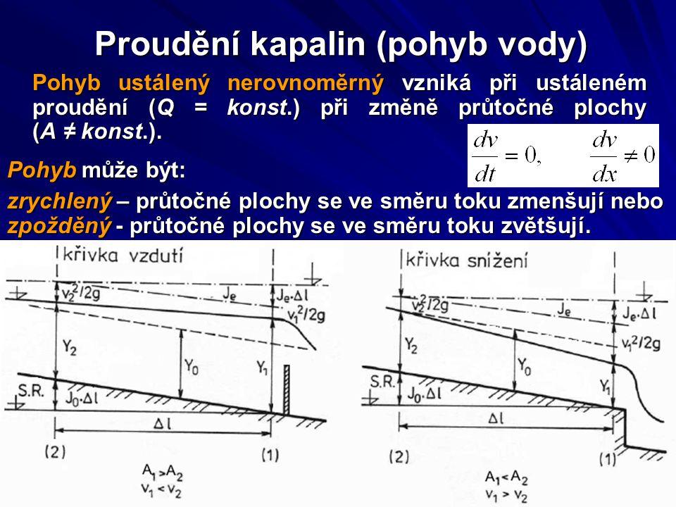 Pohyb ustálený nerovnoměrný vzniká při ustáleném proudění (Q = konst.) při změně průtočné plochy (A ≠ konst.). Proudění kapalin (pohyb vody) zrychlený