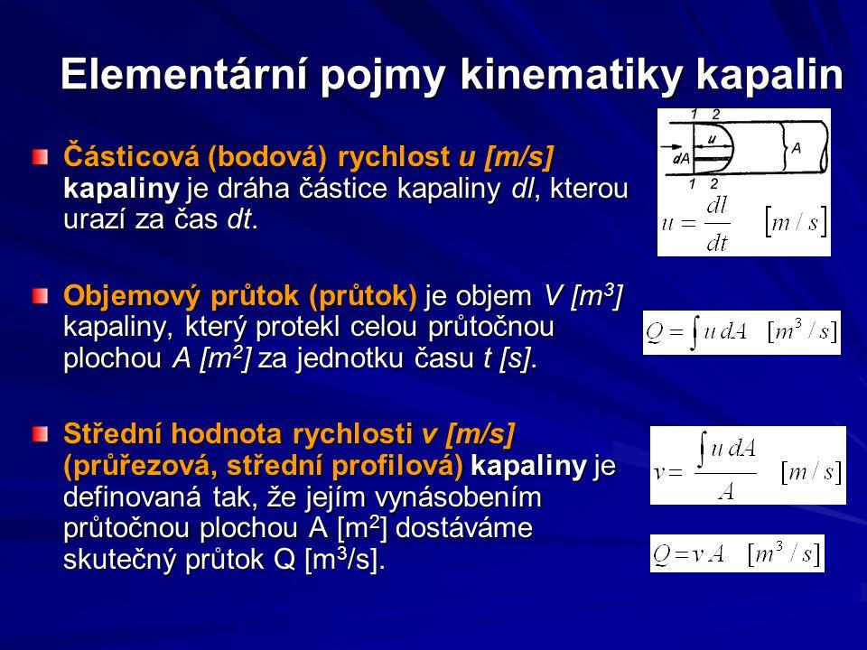 Elementární pojmy kinematiky kapalin Částicová (bodová) rychlost u [m/s] kapaliny je dráha částice kapaliny dl, kterou urazí za čas dt. Objemový průto