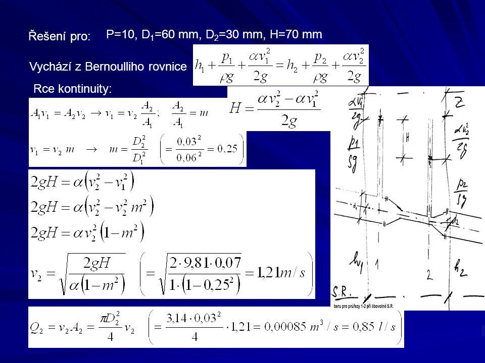 Řešení pro: P=10, D 1 =60 mm, D 2 =30 mm, H=70 mm Rce kontinuity: Vychází z Bernoulliho rovnice