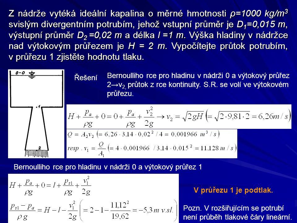 Z nádrže vytéká ideální kapalina o měrné hmotnosti ρ=1000 kg/m 3 svislým divergentním potrubím, jehož vstupní průměr je D 1 =0,015 m, výstupní průměr
